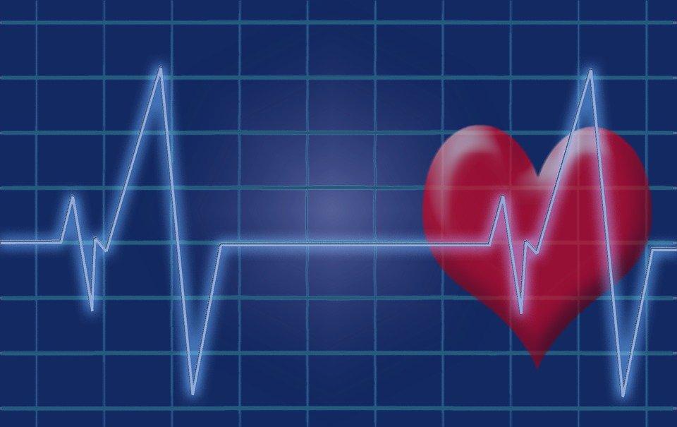 badanie EKG